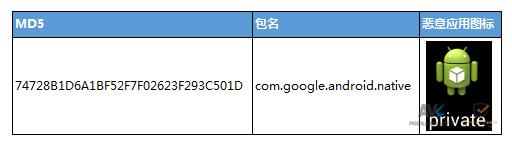 gpSystem – 一种可私自注册google账号的病毒