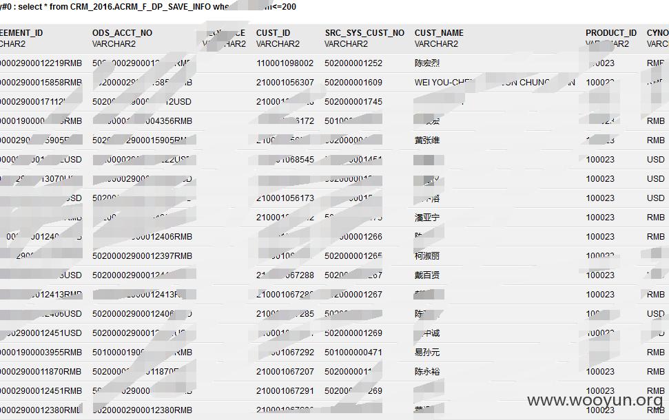 某金融信息技术服务商系统GetShell泄露数百万数据(涉及众多银行)