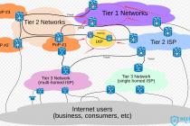 浅析大规模DDOS防御架构-应对T级攻防