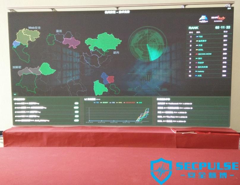 第二届北京网络安全技术大赛夺旗赛Writeup(Web安全篇)