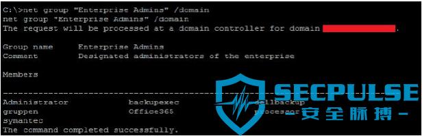 domain15