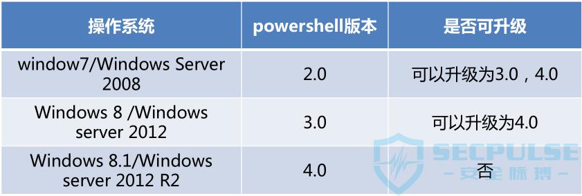 powershell1