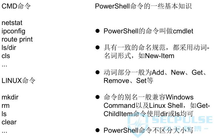 powershell2