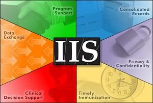 IIS6 ScStoragePathFromUrl溢出利用方法