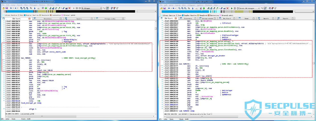 26 virus_shell_code部分解密逻辑代码