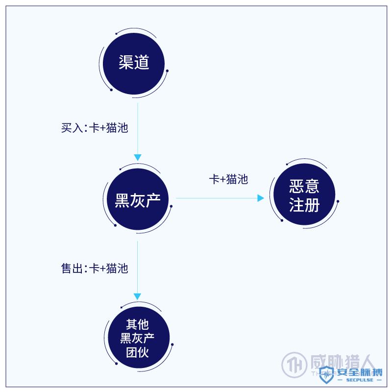 结构图_画板 1 副本.png